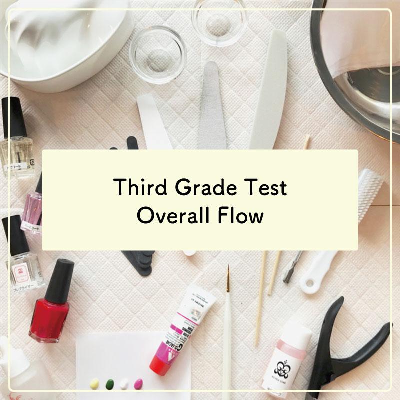 Overall Flow (Third Grade Test)